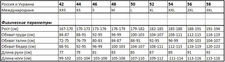 Размеры для вязания взрослых 670